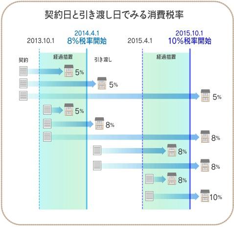 消費税増税_図3_改.jpg