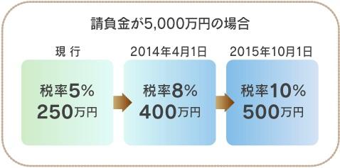 消費税増税_図1.jpg