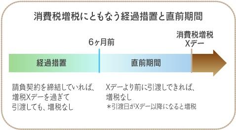 消費税増税_図2_改.jpg